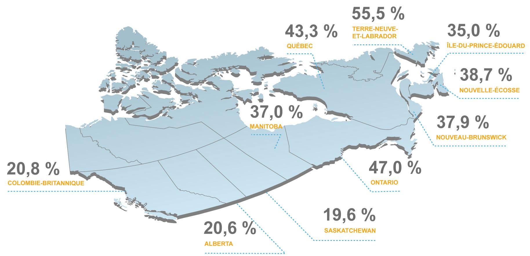 Les coûts des soins de santé aggravent la crise de liquidité des provinces